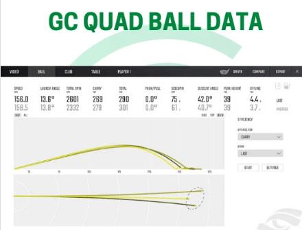 Foresight Sports GCQuad SIG10 Golf Simulator Package