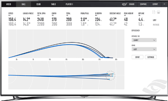 What is Foresight Sports' GCQuad Launch Monitor